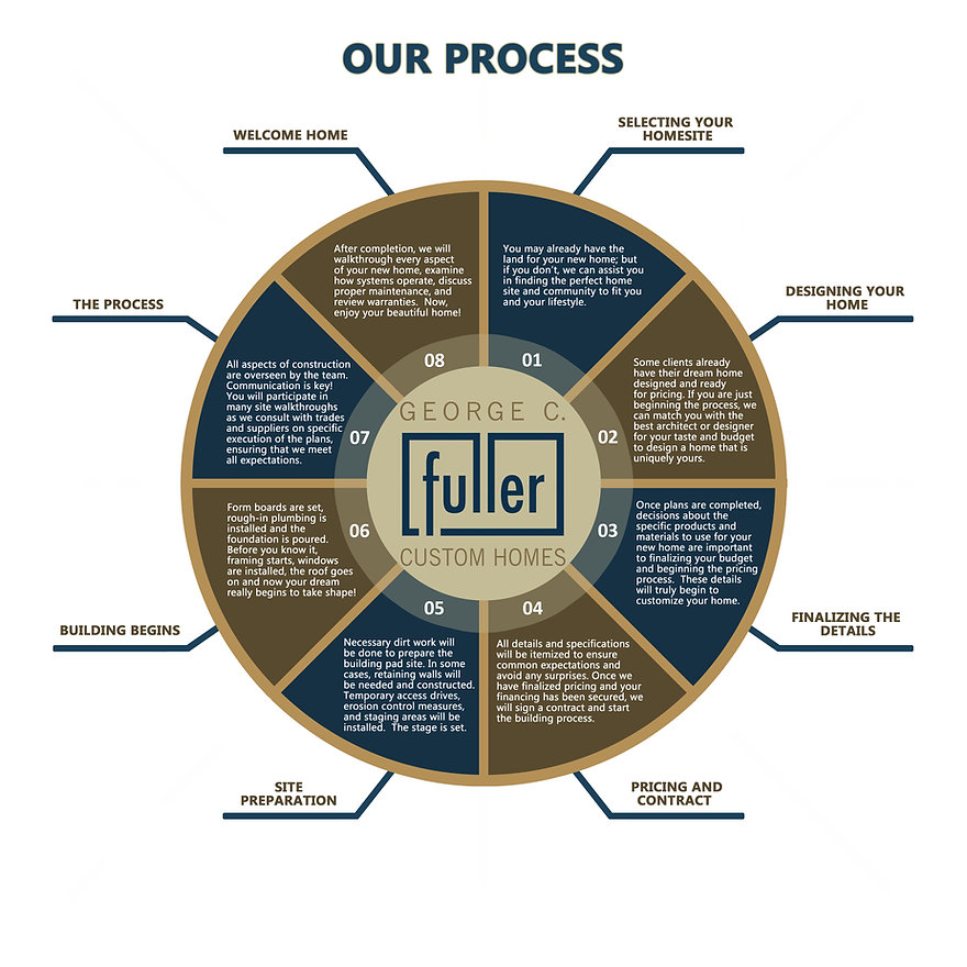 Process Wheel Alt Logo.jpg
