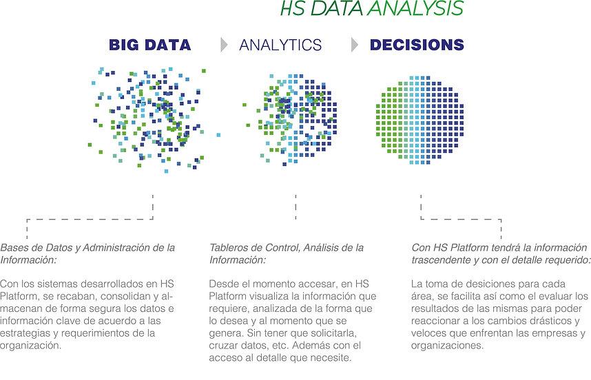 Análisis de datos, diagrama.jpg