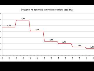 Cette France majoritaire qui vit déjà en décroissance (et prépare la résilience ?)