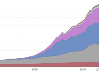 La transition énergétique, c'est pour quand ? Un chercheur s'exprime.