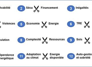 Economie, Social, Ressources, Climat : 12 effets ciseaux qui nous guettent