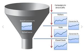 Conversion Funnel.JPG