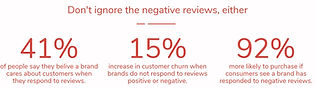 Importance of Hight Quality Reviews - Do