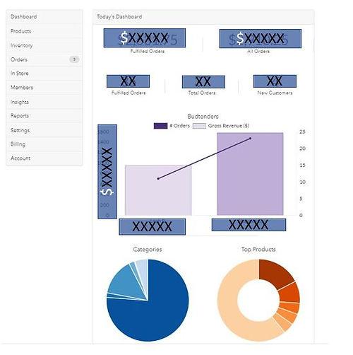 Meadow Analytics - Clean.JPG