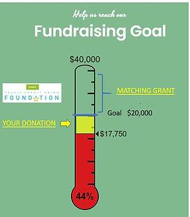 9.29 Donation Thermomiter - $17,500.JPG
