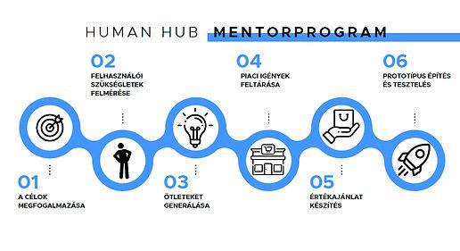mentorprogram2.jpg