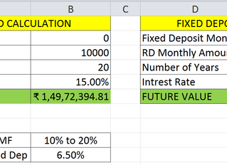Formula for Fixed Deposit & Mutual Funds Future Value