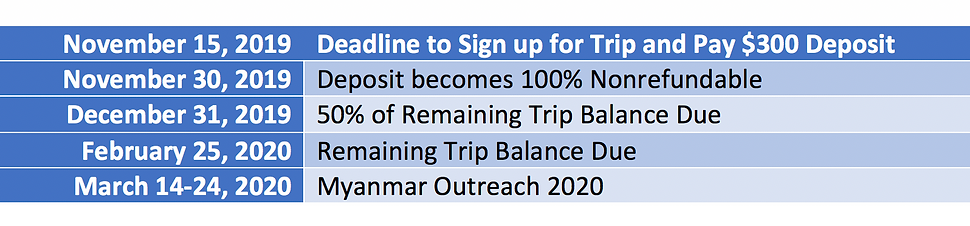 Trip Deadlines.png