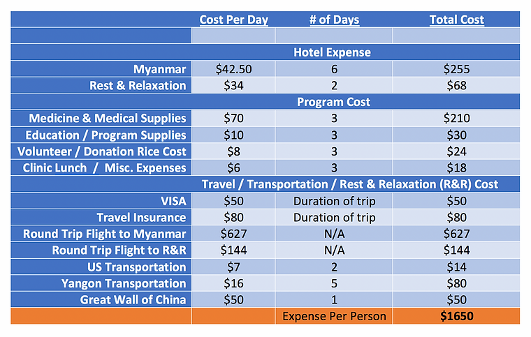 Trip Fee Breakdown.png