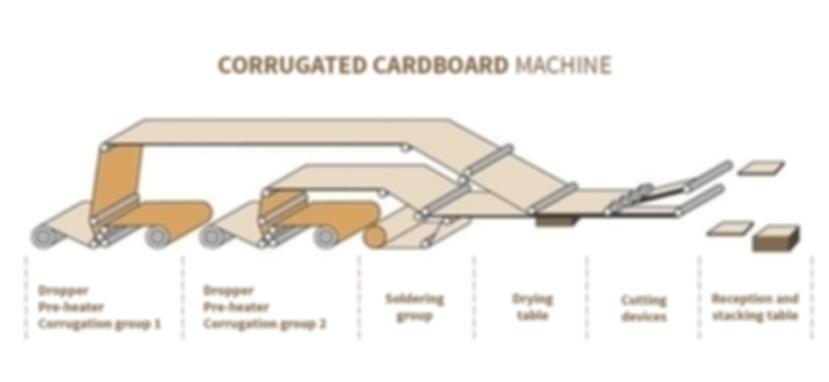 Corrugated Cardboard Converting.png