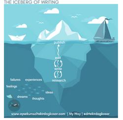 The iceberg of a writer