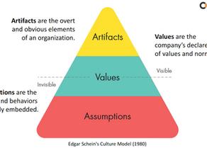 Kenapa Banyak Program Budaya Inovasi di Perusahaan Gagal? Dan Bagaimana Cara Mengatasinya?