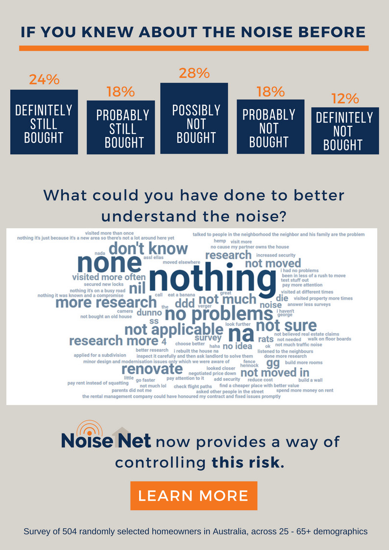 Homebuyer survey results page 2