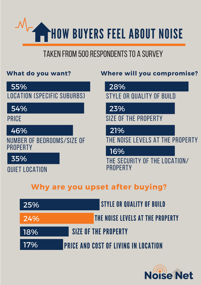Homebuyer survey results page 1