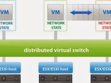 Configuración de sWitch Distribuido para vSAN en VMware vSphere 6.7