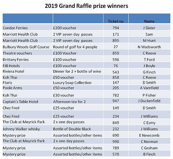 Prizewinners for website.jpg