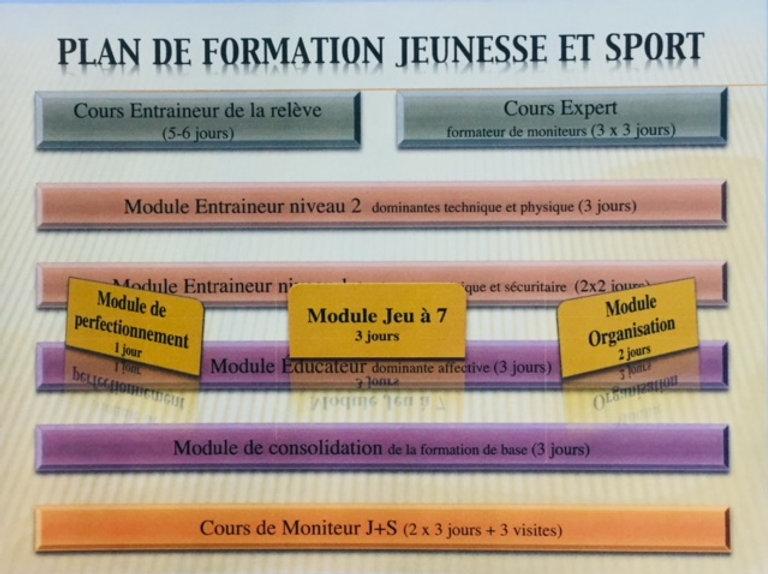 Plan de formation j+S1.jpg