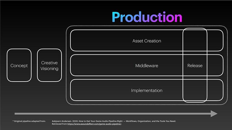 Screenshot_2021-05-28 OzCHI Presentation