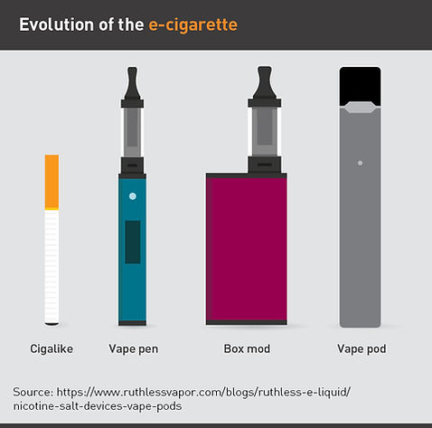 Truth_E-Cigarette_FactSheet 2019_Update_