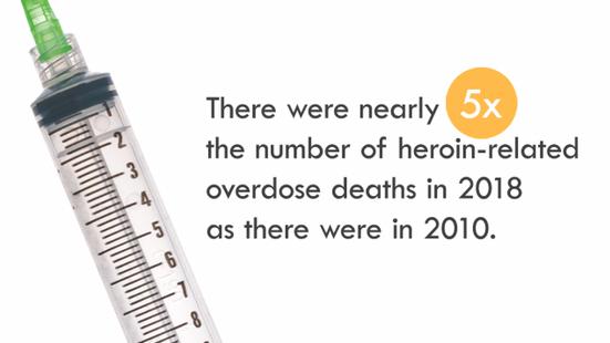2018-Heroin-5x-2010-nobanner-medium.png