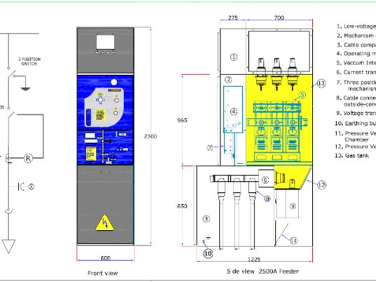 Comparison between 33kV Air Insulated Switchgear and Gas Insulated Switchgear