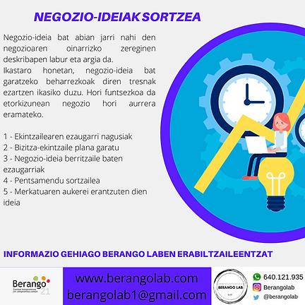 Copia de GENERACIÓN DE IDEAS DE NEGOCIO