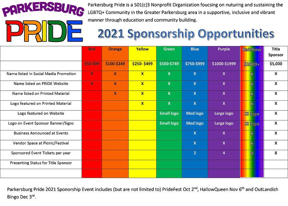 sponsorhip program 2021.jpg