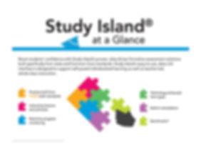 Study Island.jpg