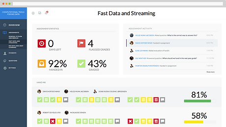 peergrade dashboard.png