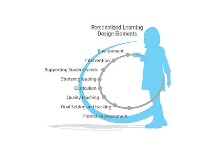 personalized-learning-design-elements.JPG