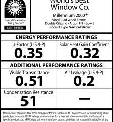 Energy Efficiency Windows Guide