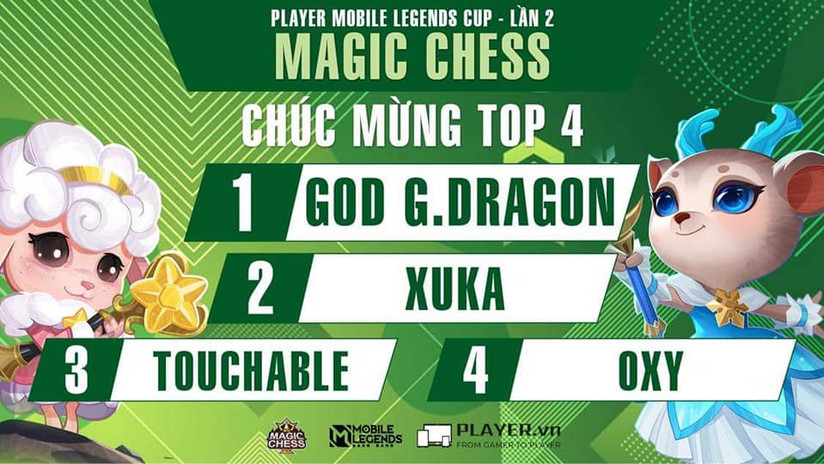 Player Mobile Legends Magic Chess Lần 2