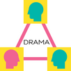 """Are you a Player in the """"Drama Triad""""?"""