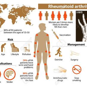 Crocheting with R A (Rheumatoid Arthritis)