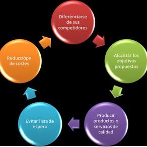 ¿Qué es la logística integral y por qué es tan importante ?