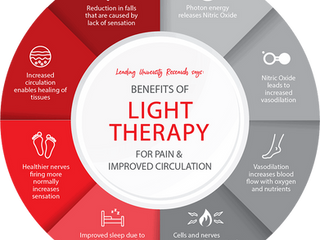 Medical Grade Low Level Light Therapy For Neuropathy Sufferers