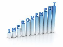 Improvement; How Dr. Nicholas LaHood, D.C. measures patients improvement