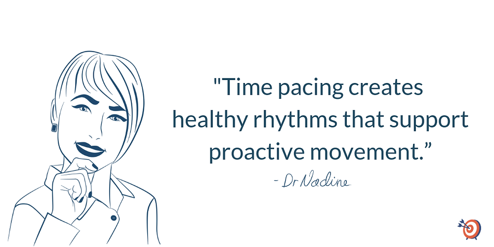 How To Achieve A Successful Rhythm Of Business - quote by Dr Nadine Greiner PhD