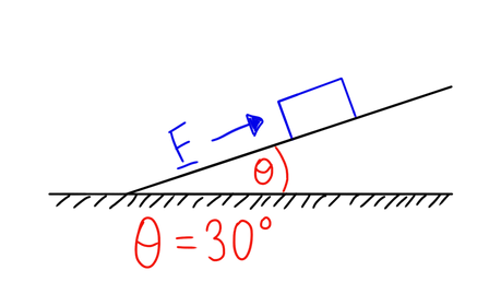 OCR A-level Maths Working with vectors What is the vertical component of a 75 N force shown in the picture?