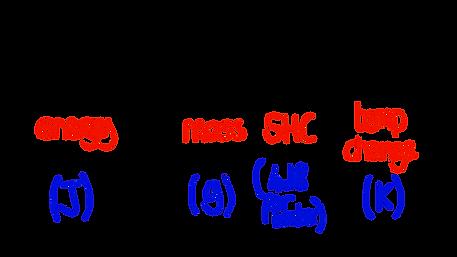 Calculating energy change