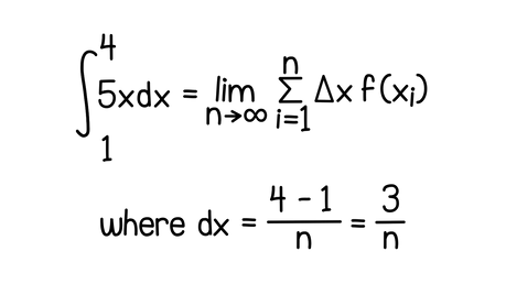 SQA Higher Maths Definite integrals State the Reimann sum for the definite integral ∫⁴₁5xdx.