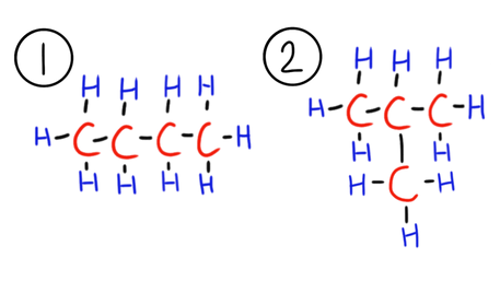 Basics of hydrocarbons