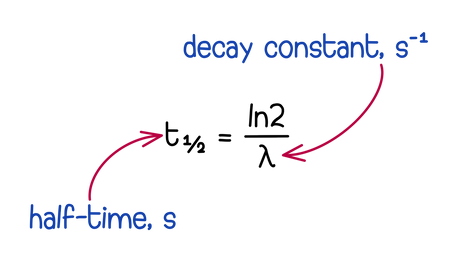 Constant decay probability