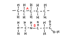 Condensation polymers
