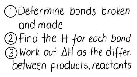 Calculating Reaction ΔE