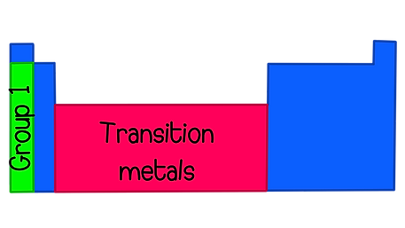 Transition metals versus group 1