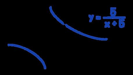 Methods of differentiation