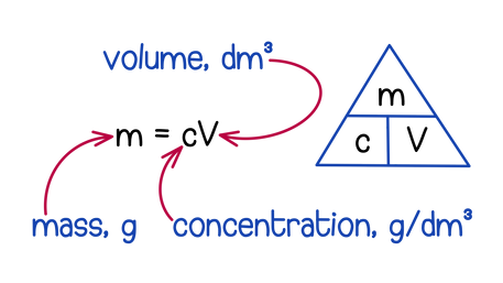 Mathematical chemistry