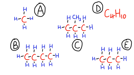 Edexcel GCSE Chemistry Basics of hydrocarbons Which of these molecules are isomers?