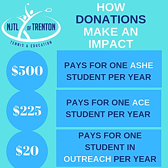 HOW DONATIONS MAKE AN IMPACT.png